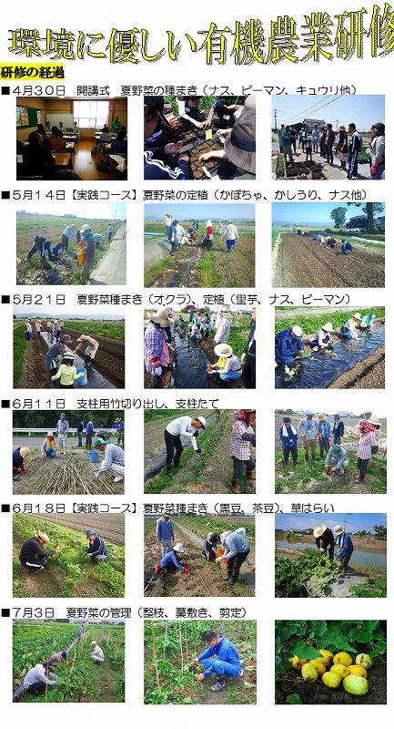 28年度 有機農業研修